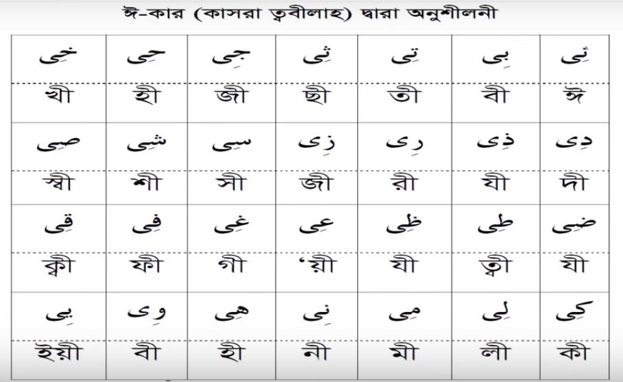 Long vowel example with E-Kar