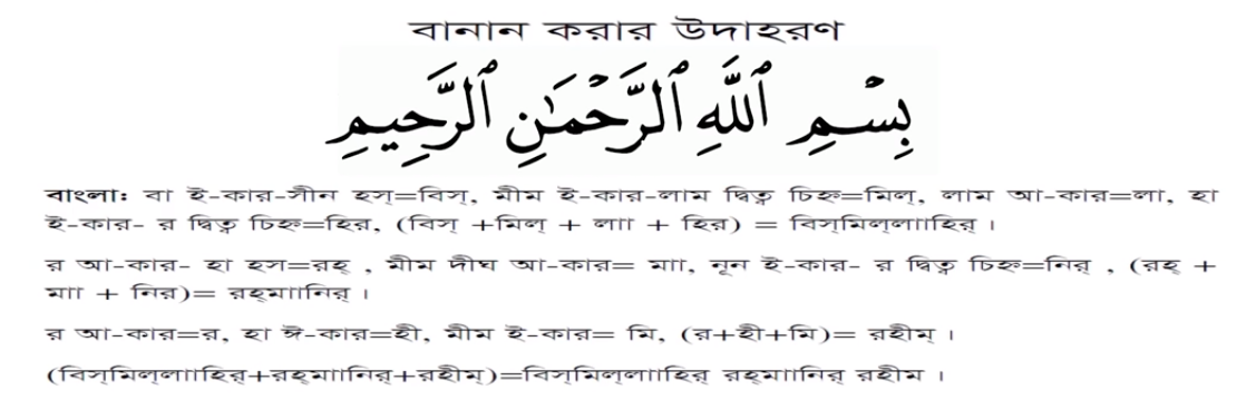 Spelling of Bismillah